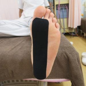 足底筋を覆う